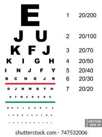 Vision Test Images, Stock Photos & Vectors | Shutterstock