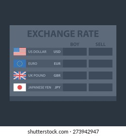 Board exchange rate, usd, eur, gbr, jpy