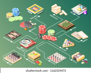 Board games including playing cards, chess, backgammon, billiard, puzzles, isometric flowchart on green background vector illustration