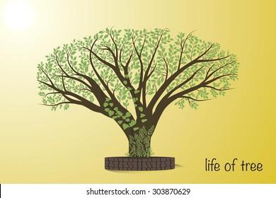 Bodhi (Sacred Fig) tree Vector Illustration.