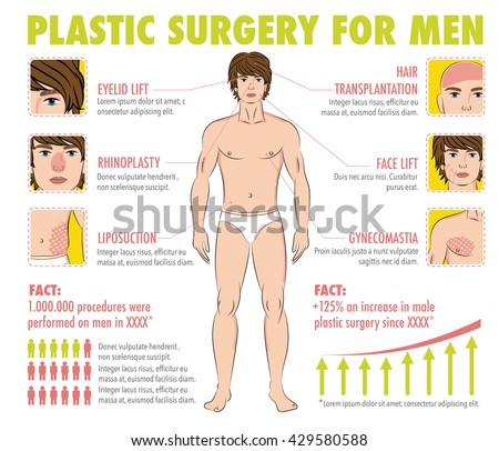 Body Face Men Plastic Surgery Infographics Stock Vector Royalty