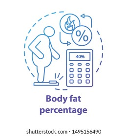 Body fat percentage calculation concept icon. Patient with extraweight idea thin line illustration. Person suffering from obesity. Fat percent check. Vector isolated outline drawing. Editable stroke