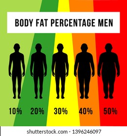 body fat percentage human designs concept vector. diets and exercises before and after from fat to fitness.