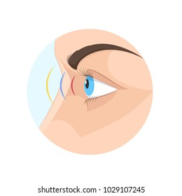 Body of human sight. Biology, anatomy of man and human organs. Eye, organ of vision, visual perception of the environment. Look side view, vision, medicine, science. Vector illustration.