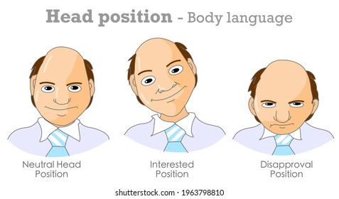 Body language, head position. Examples. Neutral, interested, disapproval. Eye view, glance pointing. Head tilt, up, down. Nonverbal communication. Psychology, acting. Illustration vector