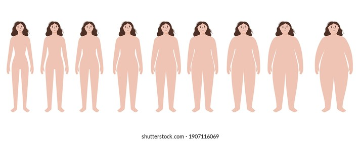 Body mass index concept. Woman silhouettes with obese, normal and slim fit. BMI ranges from overweight to underweight female persons. Adult people with different weight. Fat level vector illustration.