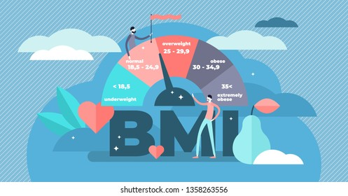 Body mass index vector illustration. Flat weight control person concept. Healthy fat measurement method. Obesity, underweight and extremely obese graphic scales. Labeled physical size wellness formula