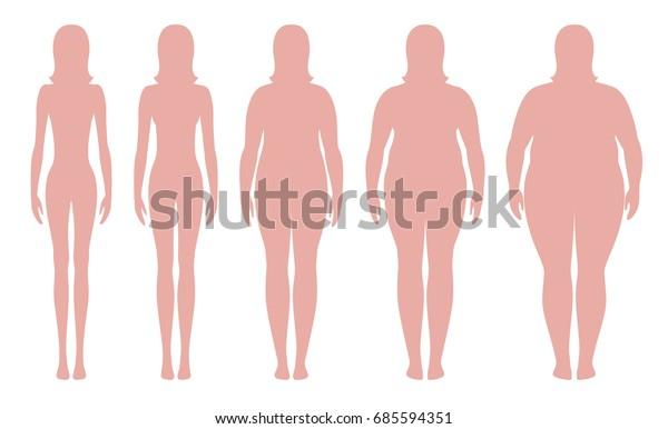 untergewicht