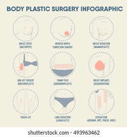 Body plastic surgery infographic for posters and web. Breast uplift, reduction, implants, thighs lift, liposuction, tummy tuck, arm lift surgery, diastasis. Beauty care concept. Vector icons