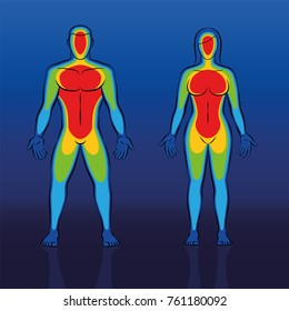Body warmth thermogram of male and female body - infrared thermography of a couple with cooler blue areas at edge regions like hands and feet and the much warmer red torso. Schematic vector.