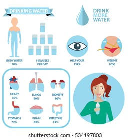concept benefits drinking water reasons drink stock vector royalty