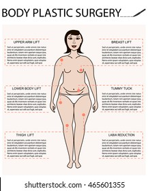 Body woman correction, cellulite fat, plastic surgery  infographics for posters and brochures. Breast lift and implants, thighs lift, liposuction, tummy tuck, arm lift, labia reduction. Vector eps10