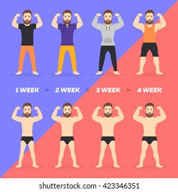 Bodybuilding proces. Set of muscular, bearded mans vector flat.  Fitness models, posing/