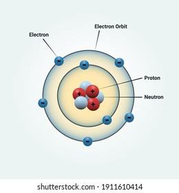 Bohr atomic model of a nitrogen atom. vector illustration for science