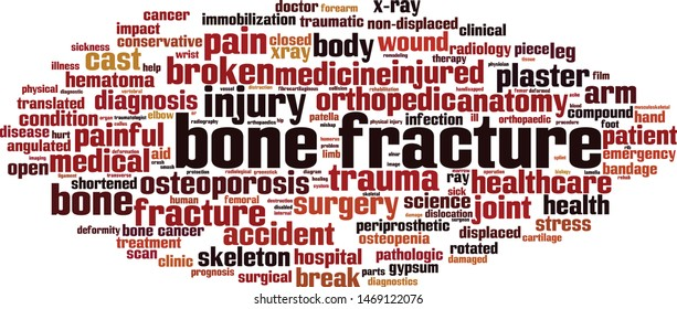 Bone fracture word cloud concept. Collage made of words about bone fracture. Vector illustration
