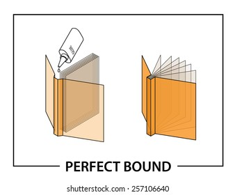 Book binding technique: perfect bound.