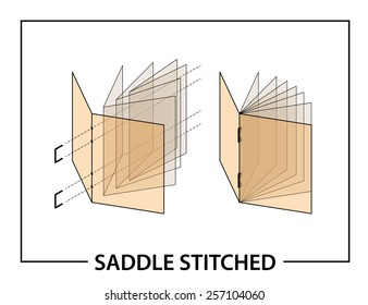 Book binding technique: saddle stitched.