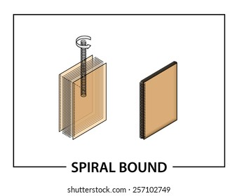 Book binding technique: spiral bound.