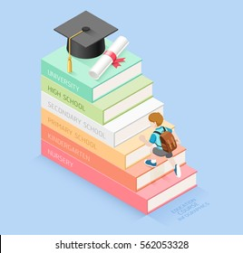 Books step education timeline. Boy student walking up to the stairs to graduation hat and diploma roll. Isometric vector illustration.