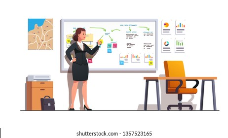 Boss woman preparing blackboard presentation on business regional marketing strategy using diagrams, sticky notes in her office. Leader planning presentation. Flat vector character illustration