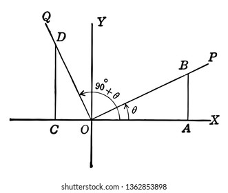 Both x and y axes cross each other. Two triangles formed in quadrants I and II. All its sides are the same, vintage line drawing or engraving illustration.