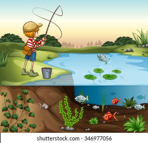 Boy on the river bank fishing alone illustration