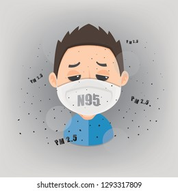 Boy is wearing n95 mask to protect outdoor air pollution. PM 2.5 in dust meter.