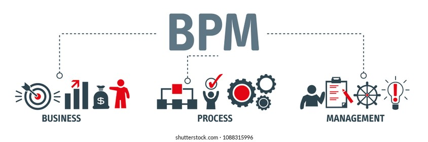 BPM - Business Process Management word lettering typography vector illustration with  icons