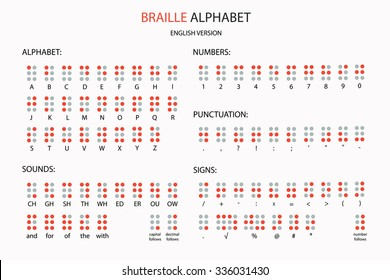 Braille alphabet in Latin. Braille alphabet with numbers, punctuation and sounds. Alphabet for the blind.