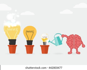brain activity watering powerful ideas growing bigger in pots.