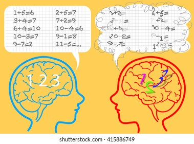 Brain of a boy affected by dyscalculia confused about numbers.
