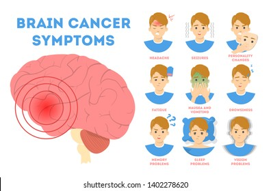 Brain cancer or tumor symptoms infographic. Nausea and vision problem, headache and dizziness. Idea of medical check and treatment. Isolated vector illustration in cartoon style