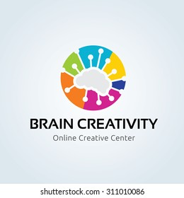Brain Creativity logo, Education ,Learning, Mine and Planning symbol.