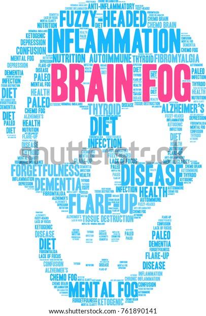 Brain Fog Word Cloud On White Stock Vector (Royalty Free