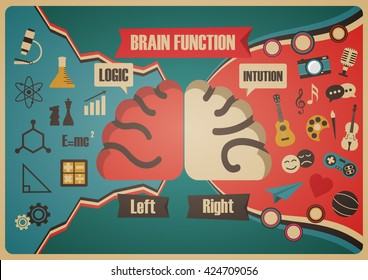 brain function, lef and right side, retro style