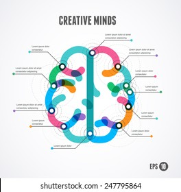 Brain infographic concept. Vector illustration and background