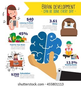 Brain infographics elements