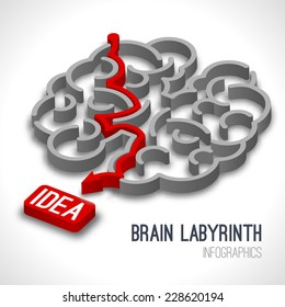 Brain labyrinth infographics set with red arrow thinking process leading to idea vector illustration