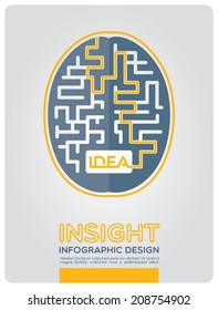 Brain maze. The path to insight. Image of the brain in the style of infographic expressing intricate way to create ideas