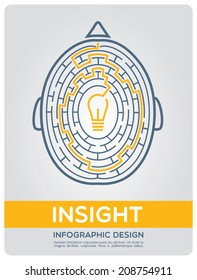 Brain maze. The path to insight. Image of the brain in the style of infographic expressing intricate way to insight