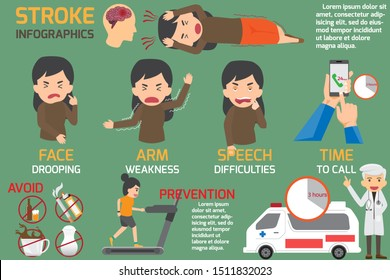Brain stroke disease infographics. Detail of including of type of brain stroke and prevention with symptoms, health cartoon concept vector illustration.