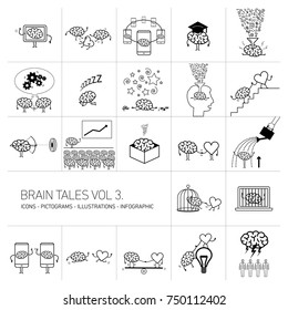 Brain tales volume 3, Vector concept illustrations set of brain and education in different funny situations   multicolor flat design linear icons set and infographic black on white background