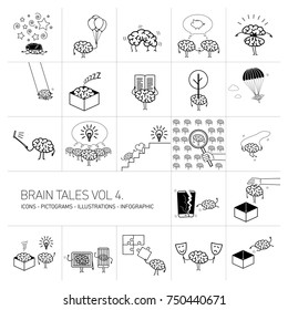 Brain tales volume 4, Vector concept illustrations set of brain and education in different funny situations | multicolor flat design linear icons set and infographic black on white background