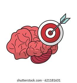 brain target objetive marketing