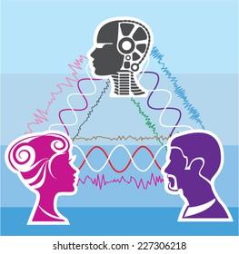 Brainwave connection