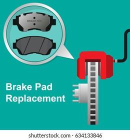 brake pads and caliper disc brake replacement