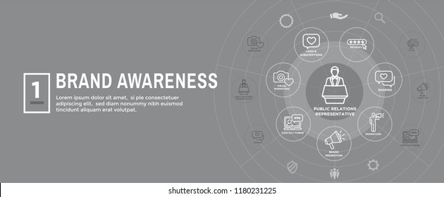 Brand Ambassador Thin Line Outline Icon Web Banner Set w Megaphone, Influencer Marketing Person and Representative