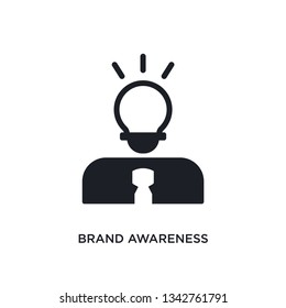 brand awareness isolated icon. simple element illustration from general-1 concept icons. brand awareness editable logo sign symbol design on white background. can be use for web and mobile
