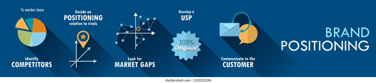 BRAND POSITIONING vector concept banner