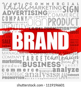 Brand word cloud collage, business concept background